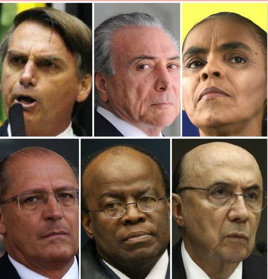 Candidatos de direita - 2018